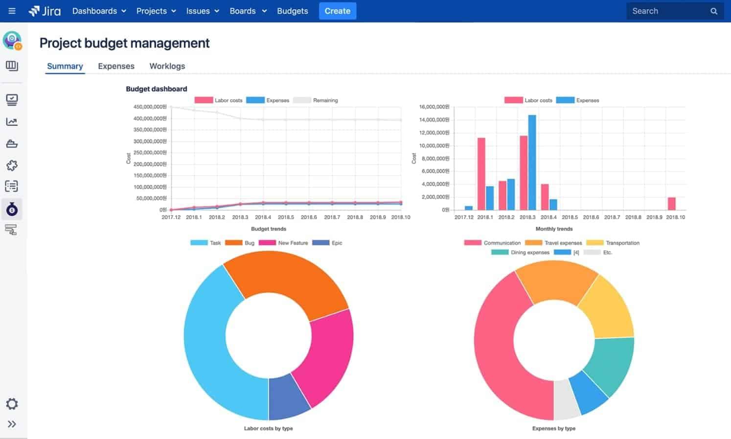 Jira Project Budget Management